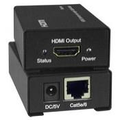 HDMI SPLITTER-SWITCH-CONVERTER
